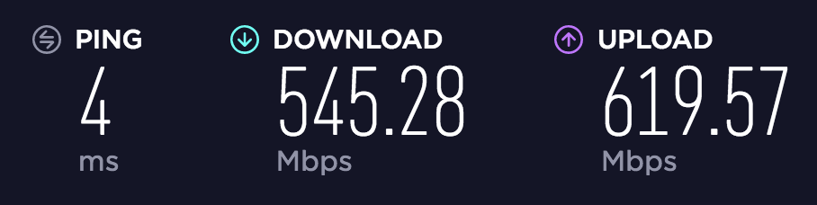Speedtest: Invitel